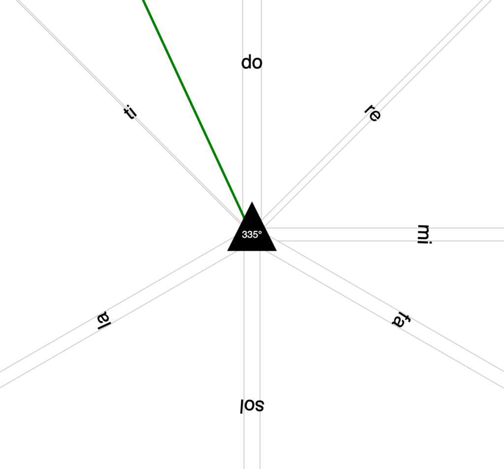 doremi-1-2-1024×954-1